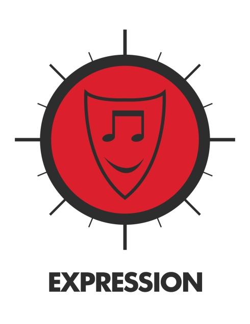 Repère Expression